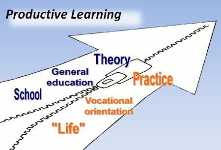 practice & theory
